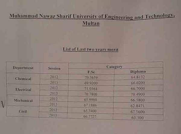 mns uet multan merit list previous e1411315467793 Punjab University Engineering Merit List 2013