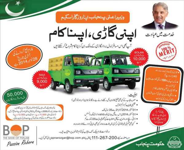 CM Punjab Apna Rozgar Scheme 2018 Download Application form