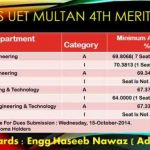 MNS UET Multan 4th Merit List 2014 Bsc Engineering
