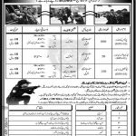 Special Security Unit Sindh Police Jobs for Commandos