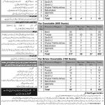 Islamabad Capital Territory Police Jobs 2015 ASI