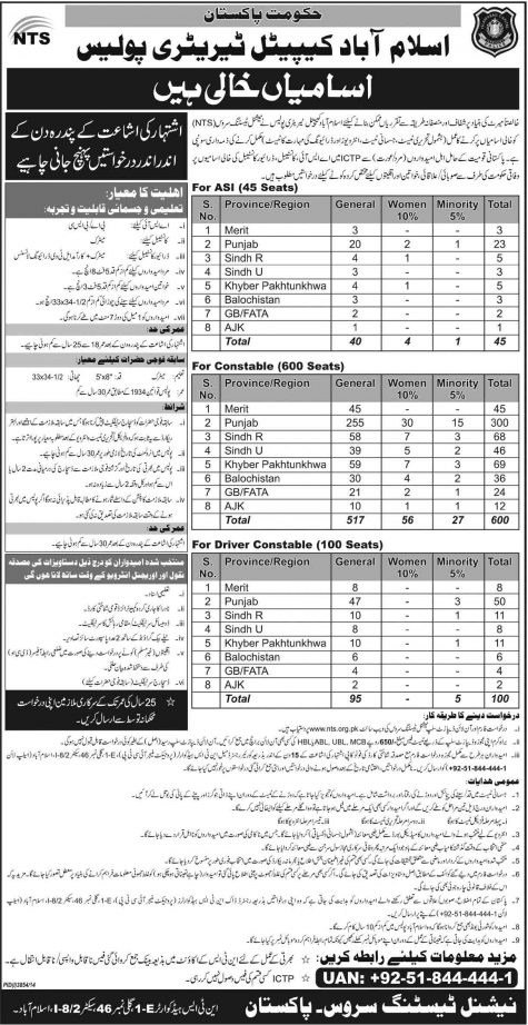 Police Jobs in Islamabad