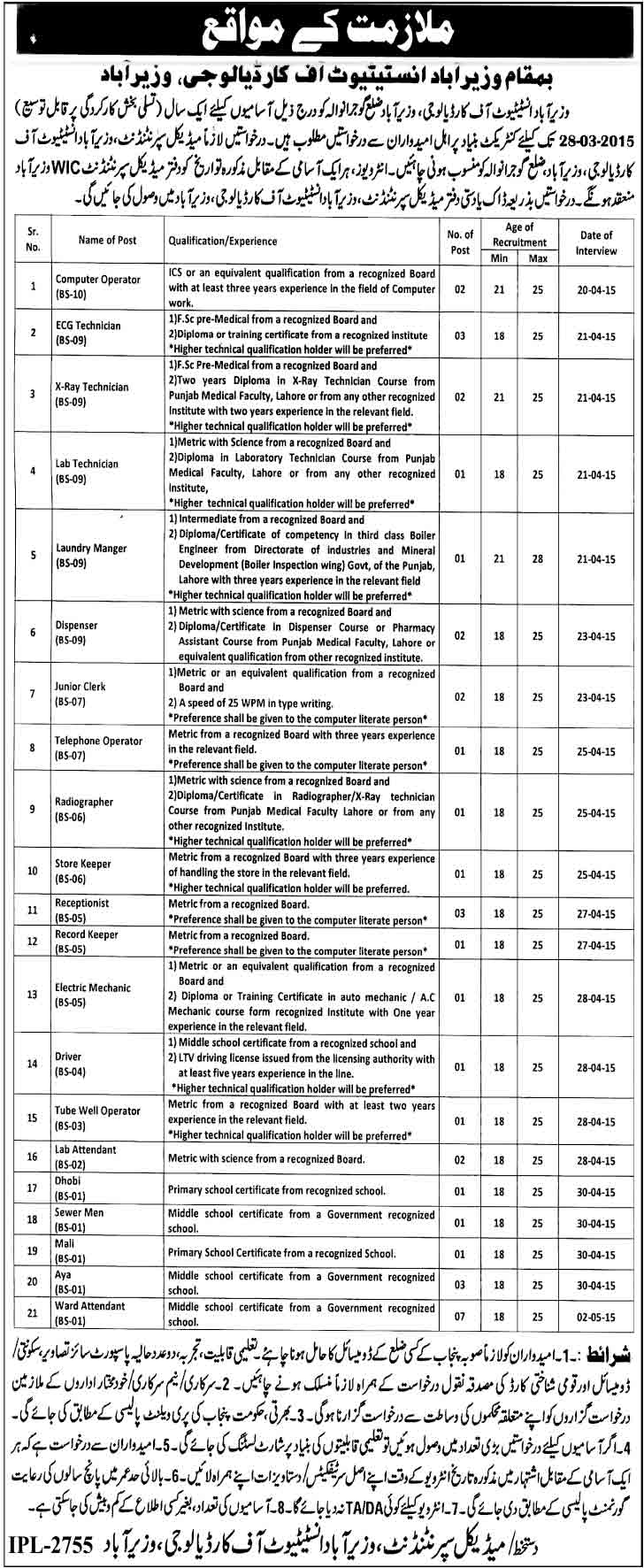 Wazirabad-Institute-Jobs