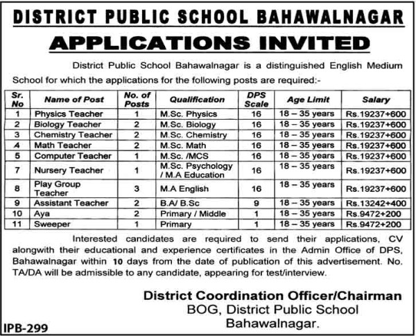 Teaching Jobs in District Public School Bahawalnagar