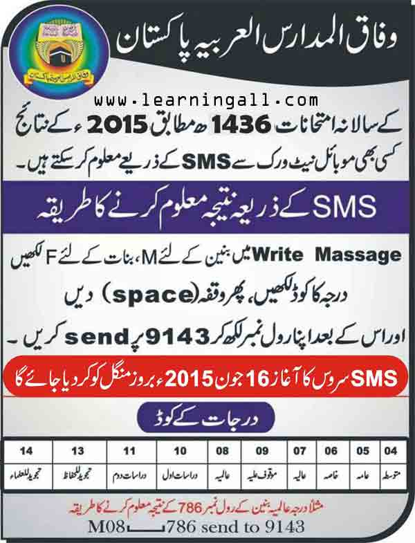 Wafaq ul madaris Al Arabia Pakistan Contact Number