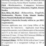 Mohi ud din Islamic University Job Opportunities