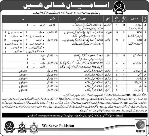 Punjab-Regiment-jobs