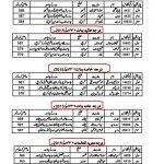 WafaqUl Madaris Al Arabia Pakistan Position Holders 2016