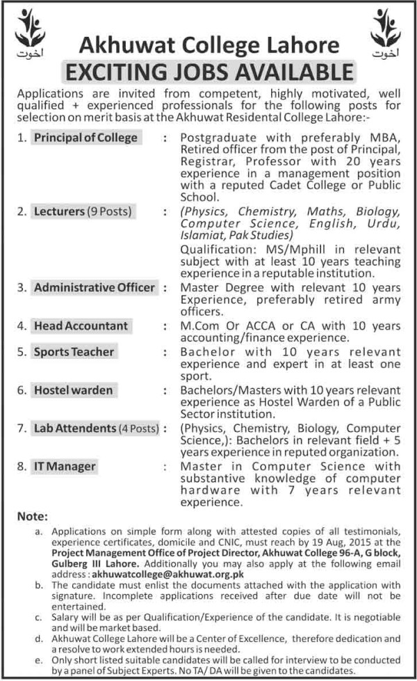 Akhuwat-College-Lahore-Jobs