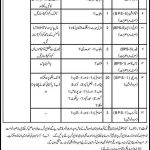 asf jobs 150x150 Government Jobs in Gujranwala Employees Cooperative Housing