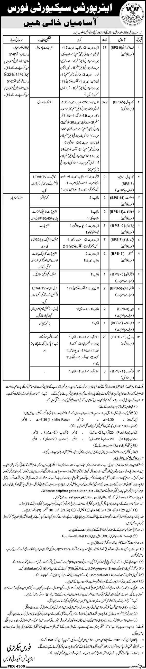 Airports Security Force Pakistan ASF Jobs 2016 Application Form