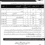 Pak Army Sahiwal Horse Mule Cattle Breeding Area Jobs Test Interviews