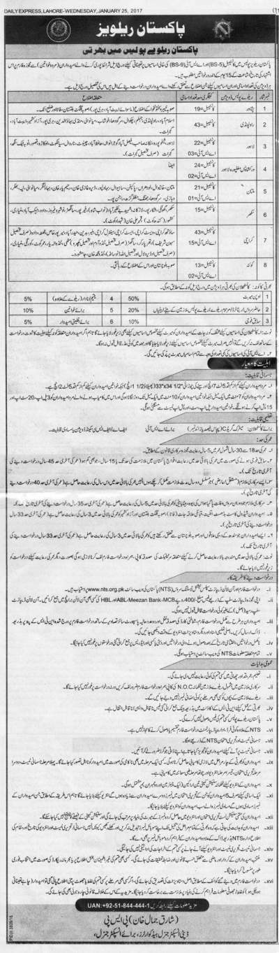 Railway Police Jobs 2019 ASI Constable NTS Test Result