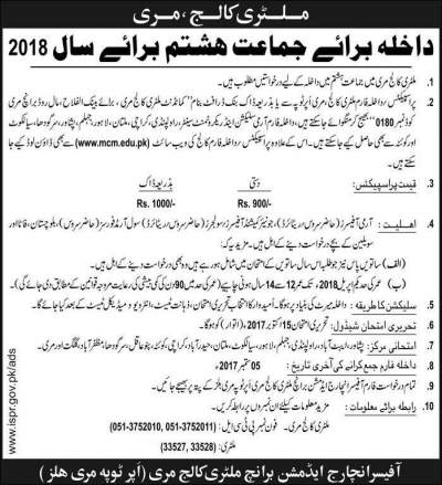 Military College Murree Admission Test