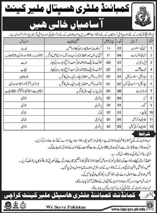 CMH-Karachi-Jobs