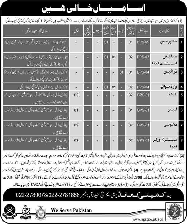 CMH-Hyderabad-Jobs
