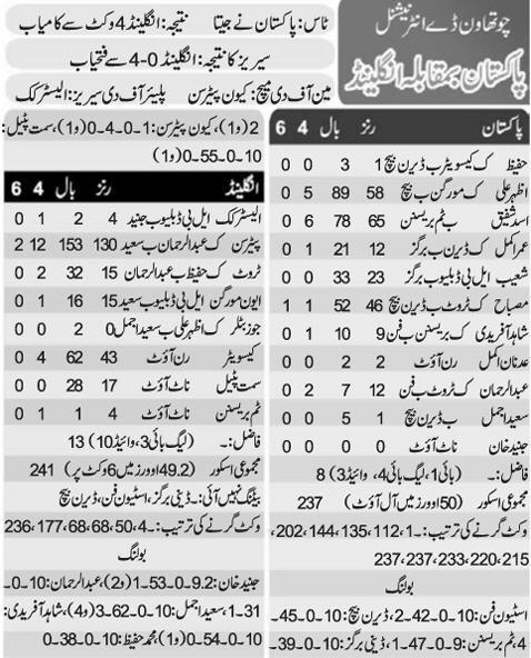 4rth odi Pakistan vs england 2012 scorecard