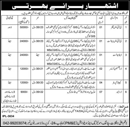 Punjab Forest Department Job Opportunities