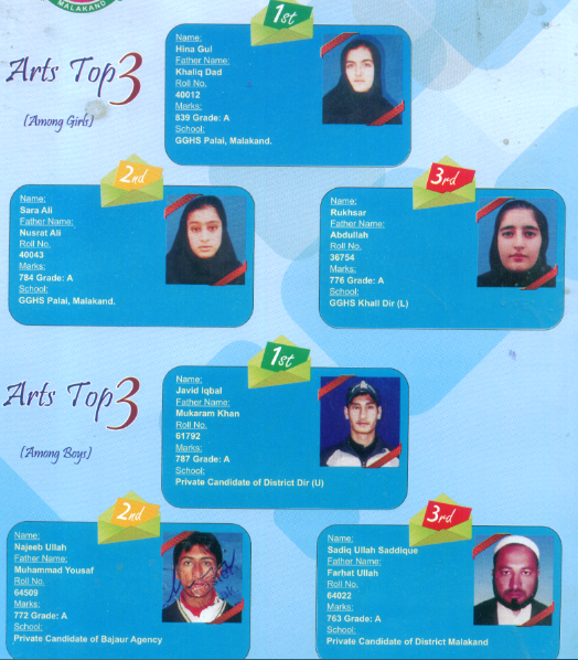 Arts Overall Top 3 Position Holders Malakand Boys, Girl SSC 2012