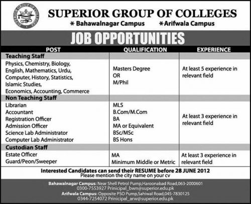Superior Group of Colleges Jobs in Bahawalnagar and Arifwala Campus