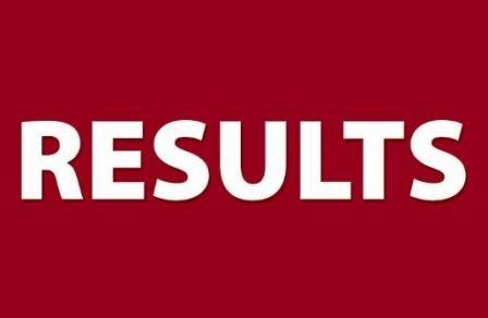 BISE Multan Board Result 2012