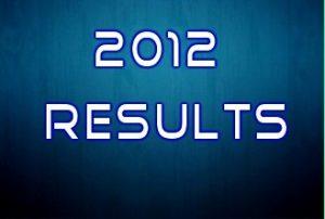 BISE RESULT 2012