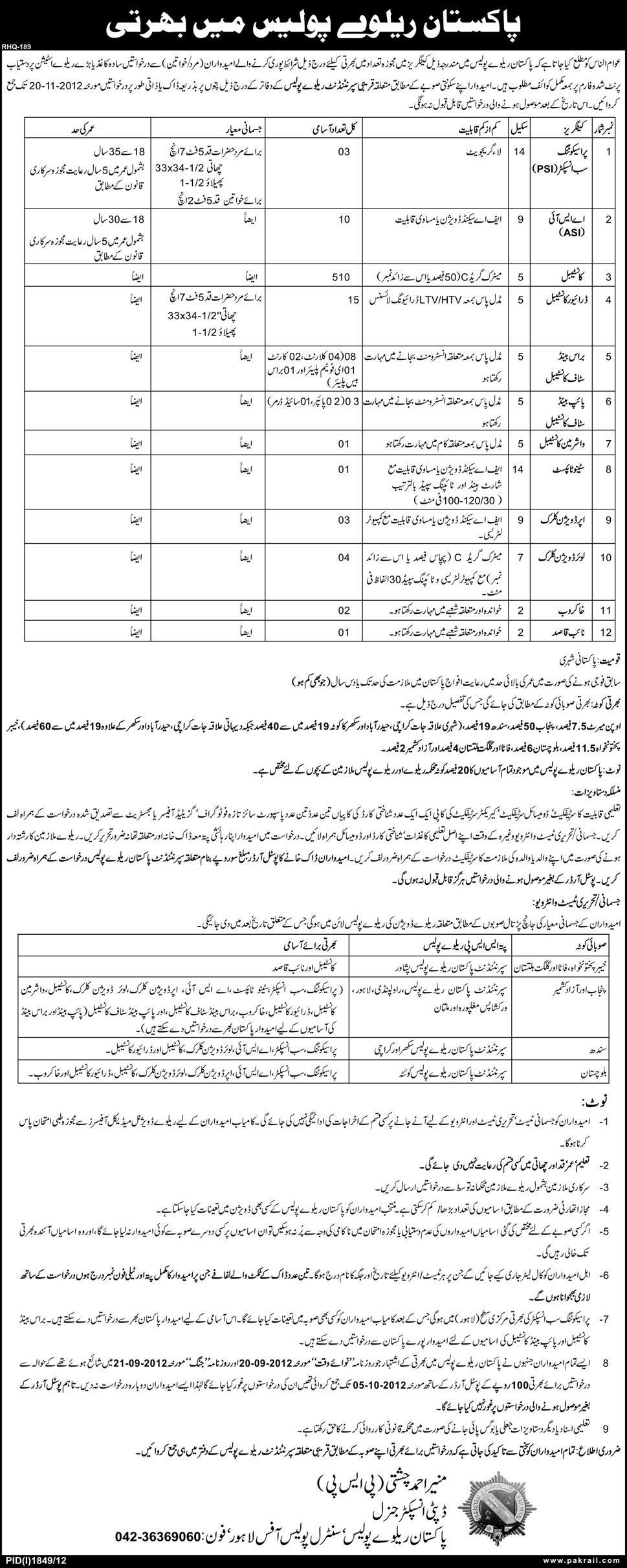 Pakistan Railway Police Jobs 2012