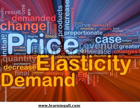 Price Elasticity of Demand Supply Point Arc Types of Elasticity