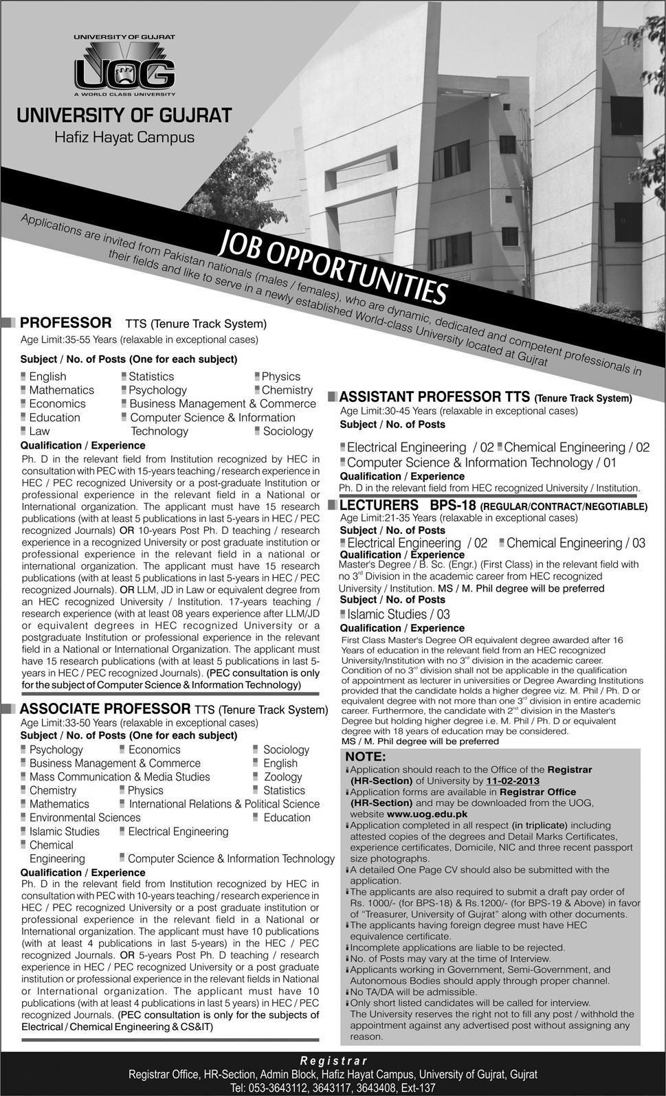 University of Gujrat Hafiz Hayat Campus Jobs 2013