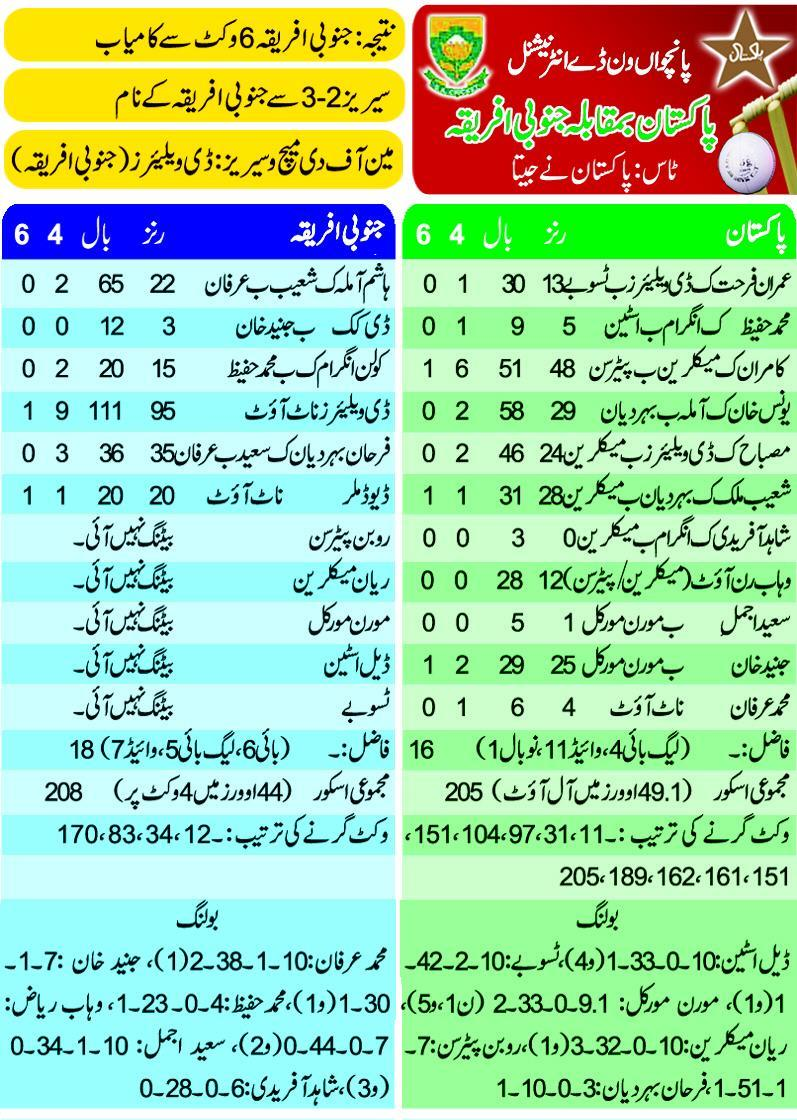 Pakistan vs South Africa 5th ODI Live Scorecard 24 March 2013