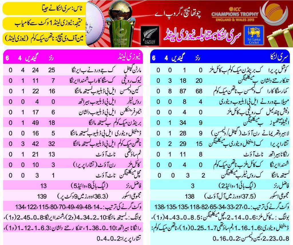 New Zealand Vs Sri Lanka ODI Cricket Live Scorecard