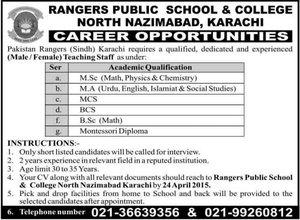 ranger-public-school-jobs