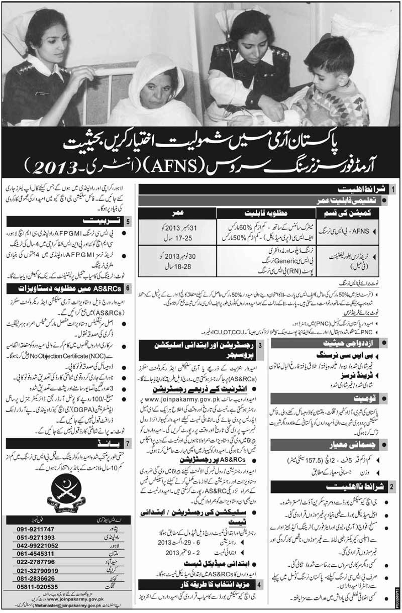 Nursing Jobs in Pakistan Army August 2013