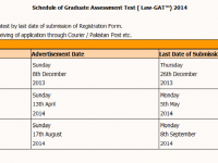 NTS GAT General Graduate Assessment Test Schedule 2018 II GAT General