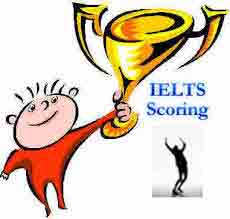 What is IELTS International English Language Testing System