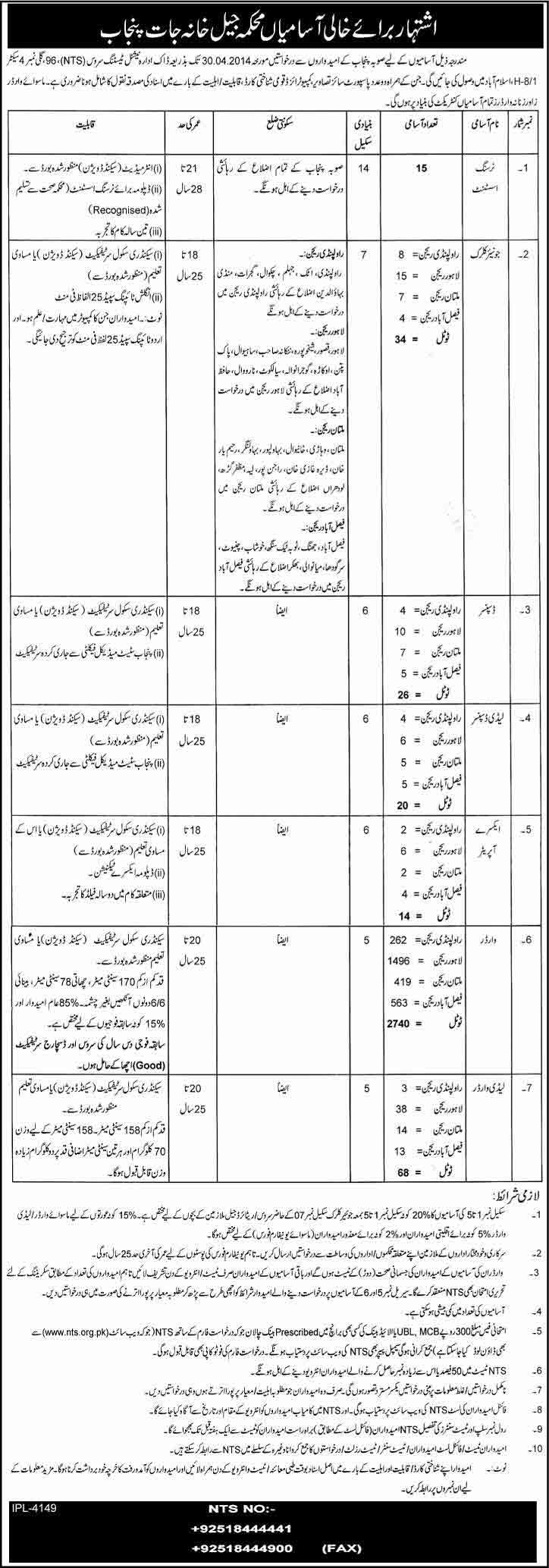 NTS-Inspectorate-of-Prisons-Punjab-Jobs