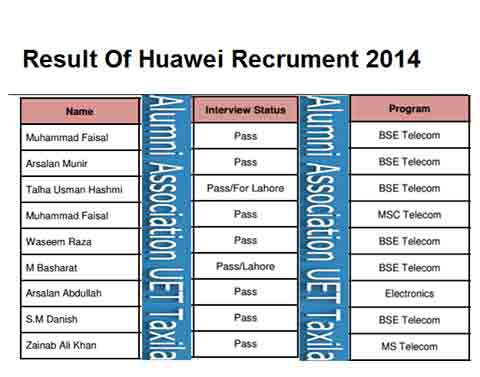 Announcement-Result-Of-Huawei