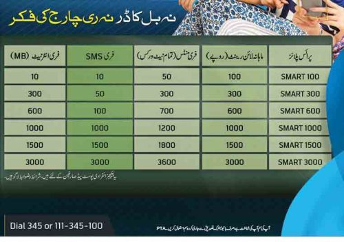 telenor-Price-Plans