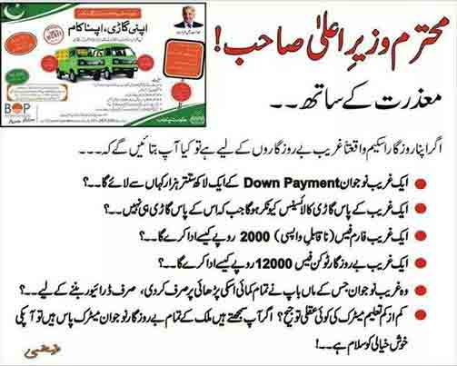 Sindh Bank Car Loan