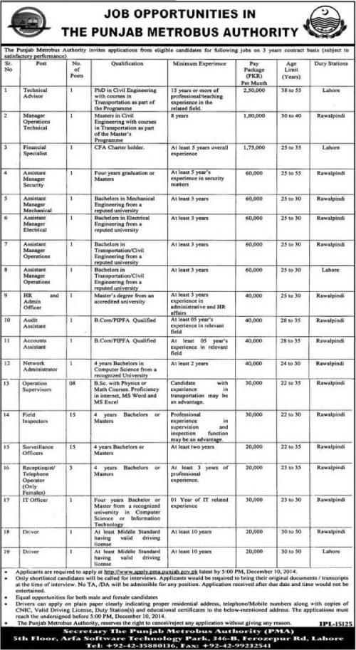 punjab-metro-bus-jobs-2018