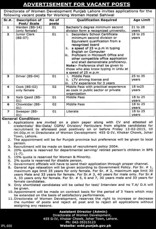 Women development of Punjab Lahore Jobs 2018