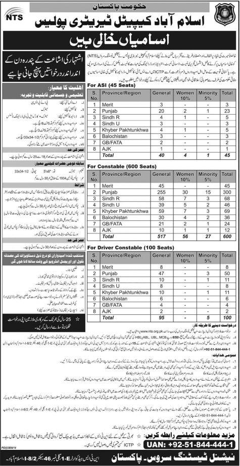Police Jobs in Islamabad