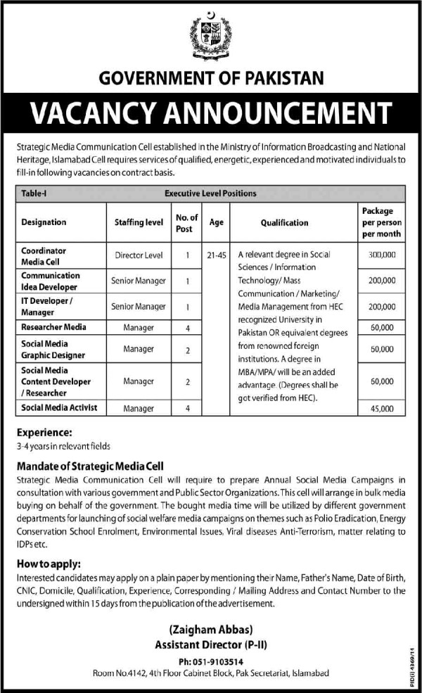 government-jobs-in-islamabad