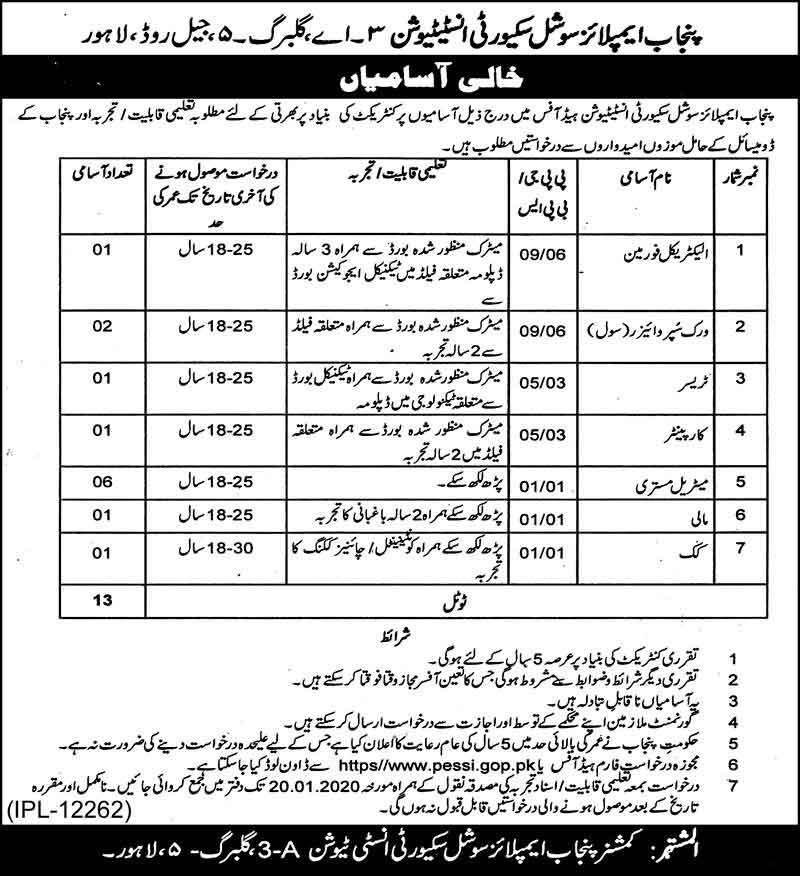 punjab-social-security-hospital-jobs-2020