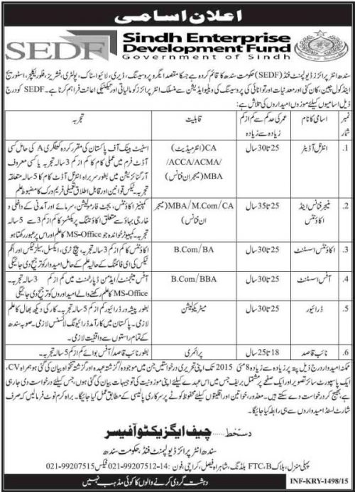 sindh-government-jobs