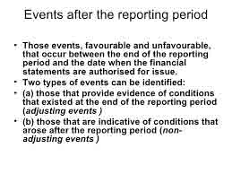 Reporting-Period