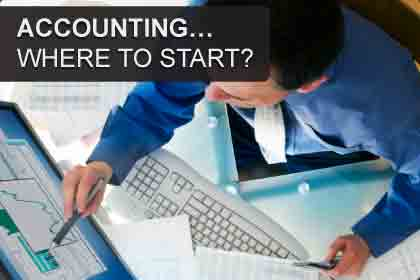 Importance of Accounting Measurement in Financial Reporting
