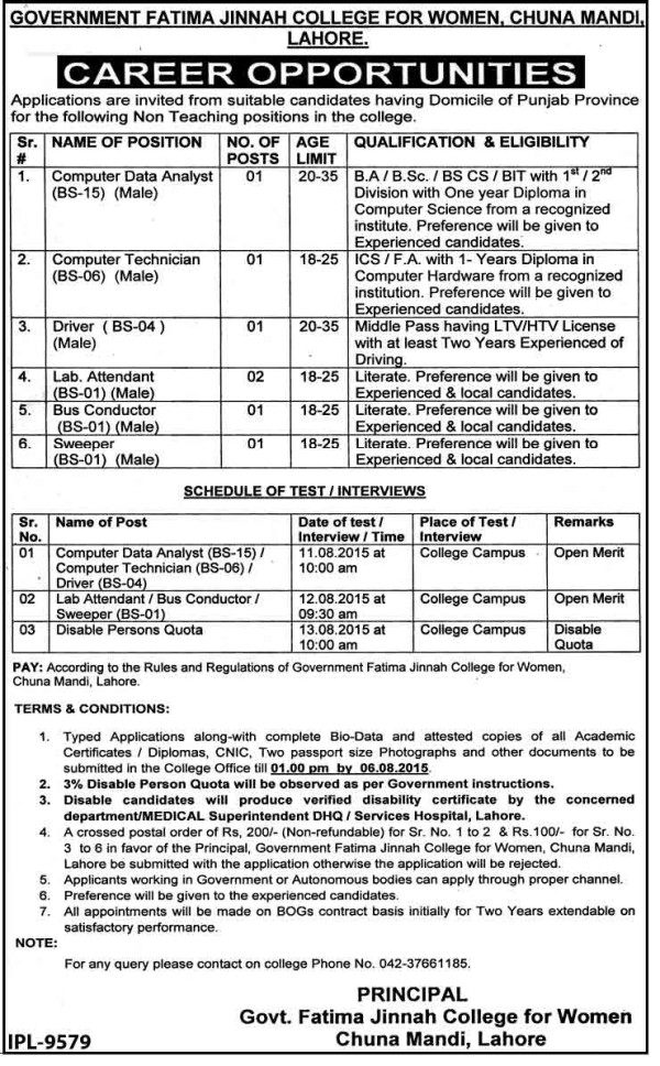 lahore-college-jobs