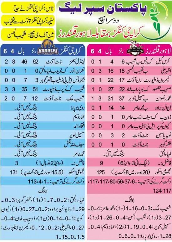 psl-lahore-vs-karachi-scorecard