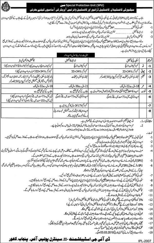 Special Protection Unit SPU Punjab Police Constable Jobs 2018 Application Form